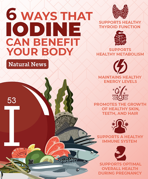 6-Ways-that-iodine-can-benefit-your-body
