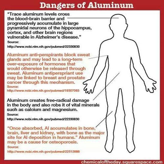 Dangers of aluminum.jpg