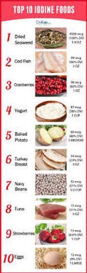 top 10 iodine foods.jpg