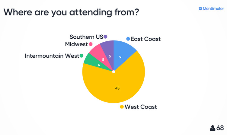 2-where-are-you-attending-from.jpg