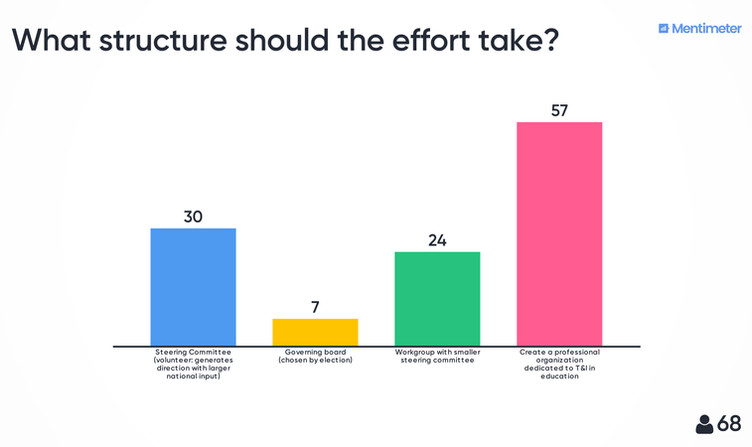 5-what-structure-should-the-effort-take.