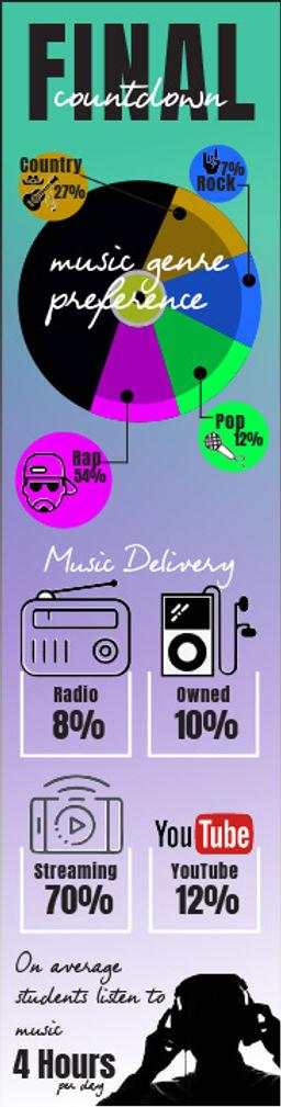 Infographic music.jpg