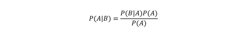 Optymalizacja bayesowska u podstawy ma Twierdzenie Bayesa