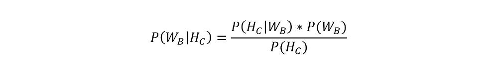 Twierdzenie Bayesa pozwala obliczyć prawdopodobieństwo wygrania w teleturnieju!