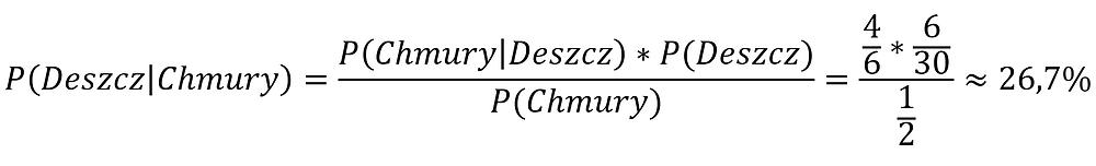 Twierdzenie Bayesa można z powodzeniem wykorzystać w codziennym życiu