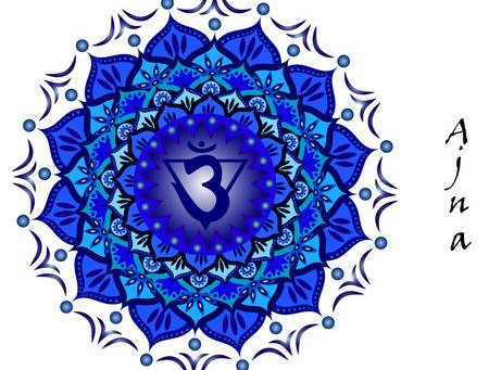Tune into Inner Knowing in the Sixth Chakra