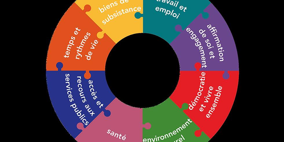 « Le bien-être soutenable : un regard renouvelé sur les habitants du territoire métropolitain grenoblois »