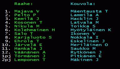 Kokoonpanot otteluihin julkaistaan aina YLE:n tekstitv:ssä sivulla 222 kolme tuntia ennen otteluiden alkua