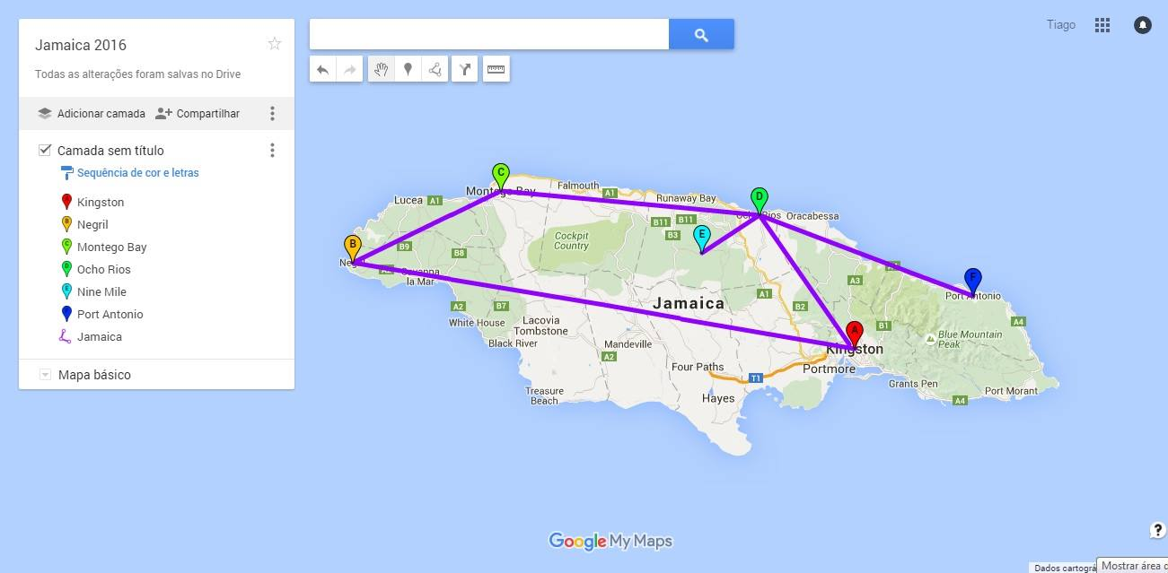 jamaica_roteiro_mapa