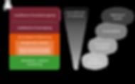 Kundennutzen_Prozessindustrie.png