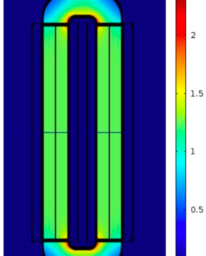 Magnetostatics, open circuit: Magnetic peak flux density ~1.2 T in straight sections