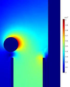 Electrostatic field distribution