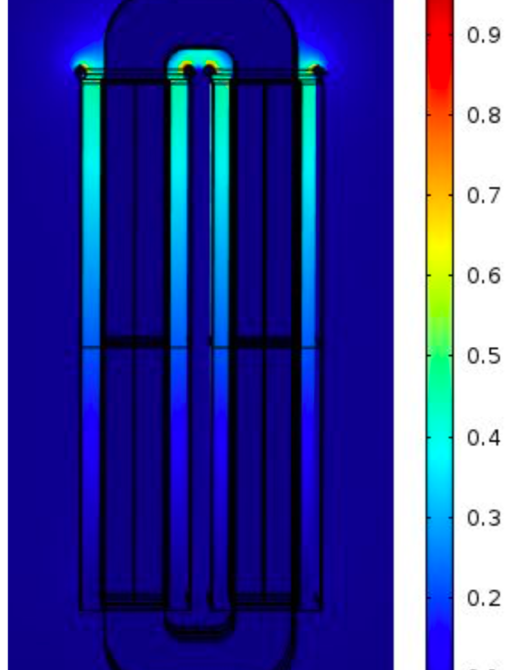 Electrostatics: Peak electrostatic field around 9 kV/mm at anti-corona rings (5 mm diameter).