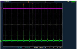 Oscilloscope test data captured; 45 kV, 100 Hz repetition rate (Pink trace: HV pulse, Blue trace: primary winding voltage, Green trace: primary winding current)