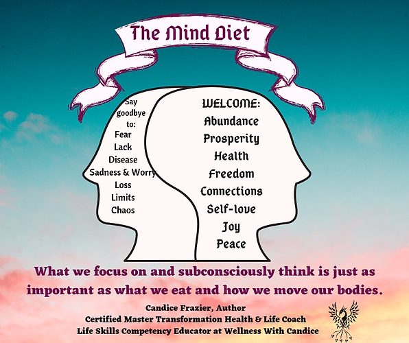 The Mind Diet.png