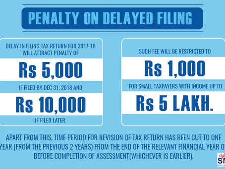 Income Tax Return - Penalty for delayed filing for AY 2018-19 onwards
