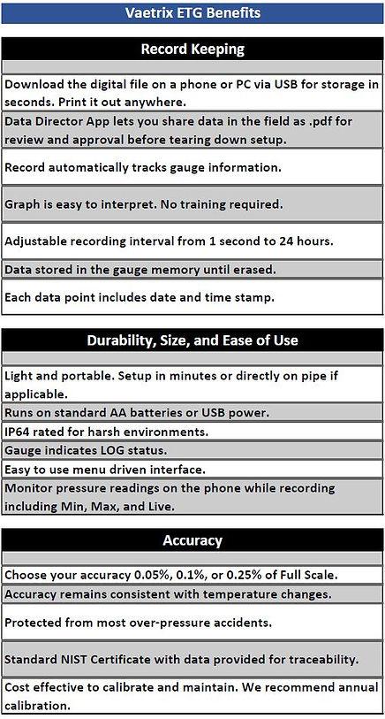 ETG Benefits.JPG