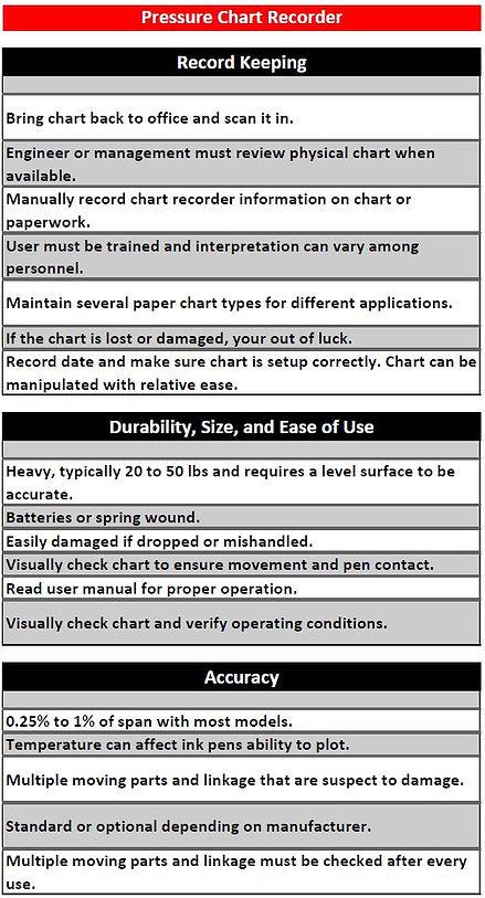 Chart Recorder Points.JPG