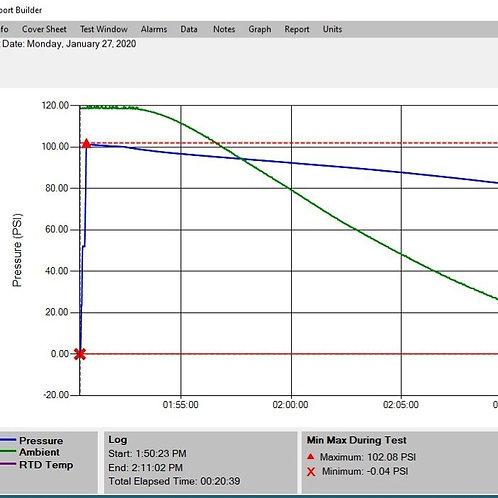 Hydro Data Management Software