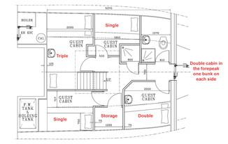 Monadliath cabins layout