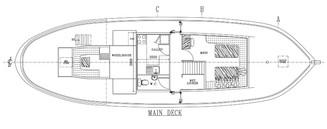 Monadhliath above deck
