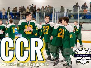 CCR Rankings -- January 13, 2020
