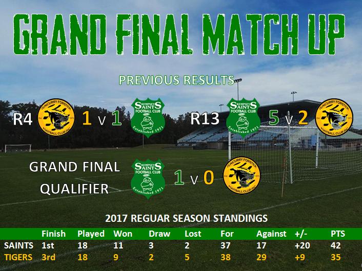 grand final match up