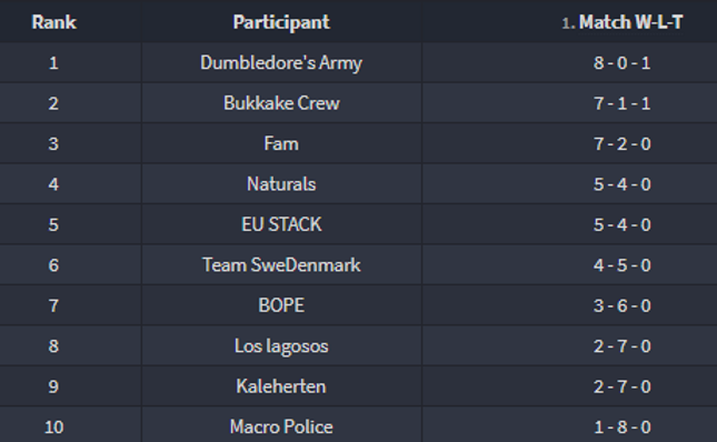 Tournament 3vs31.png