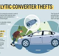 Thefts of Catalytic Converters