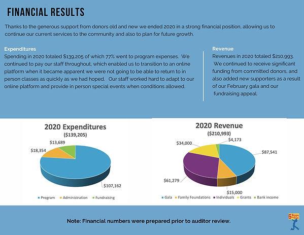 Annual Report 2020_LoRes-12.jpg
