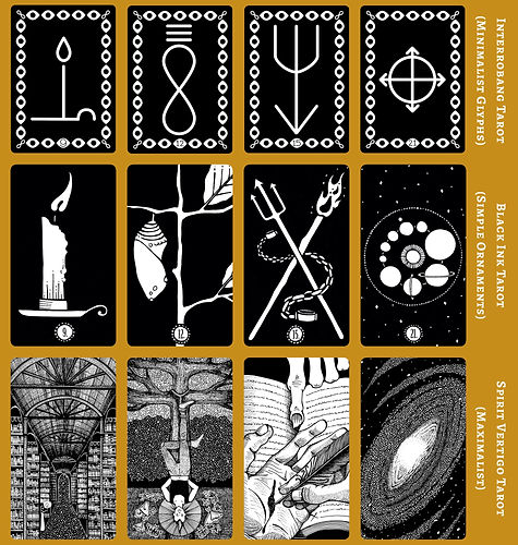 Preview diagram of parallels between Evvie Marin's three tarot decks in progress: The Interrobang Tarot, The Black Ink Tarot, and the Spirit Vertigo Tarot. By multimedia artist Evvie Marin of Interrobang Tarot.