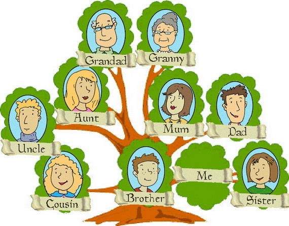Filling in the Family Tree