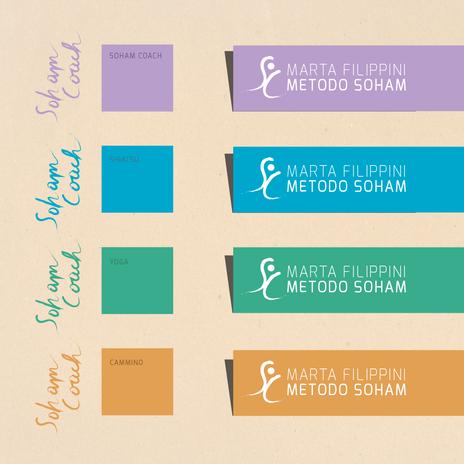 Metodo Shoam - Genova - Anno 2019