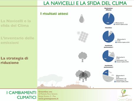Obiettivo #emissionizero!