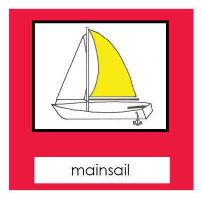 Parts of a Sailboat 3-Part Cards