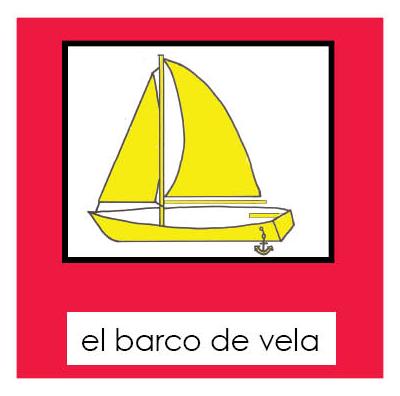 Parts of a Sailboat-Spanish