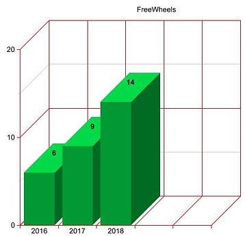 graph-2_edited.jpg