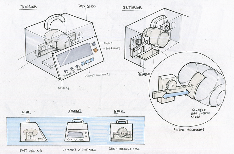 Patricia Ventilator Overview.png