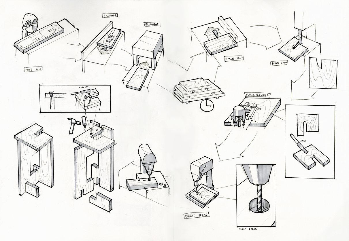 Full Planning Process Sketch Notes .jpg
