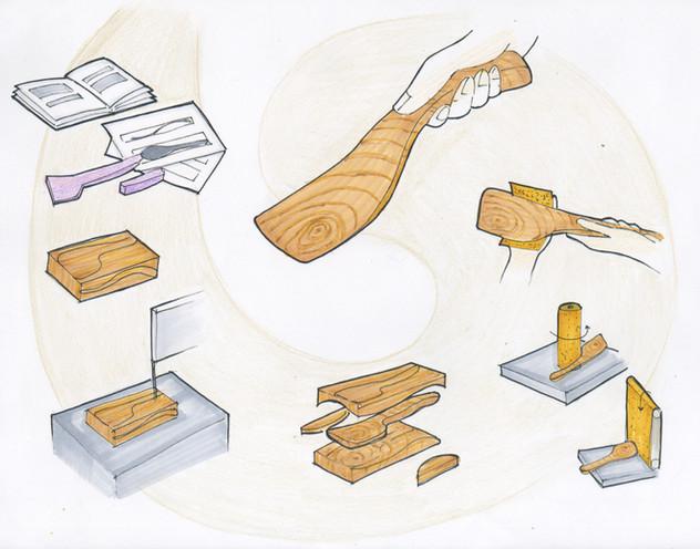 Spatula Process Storyboard