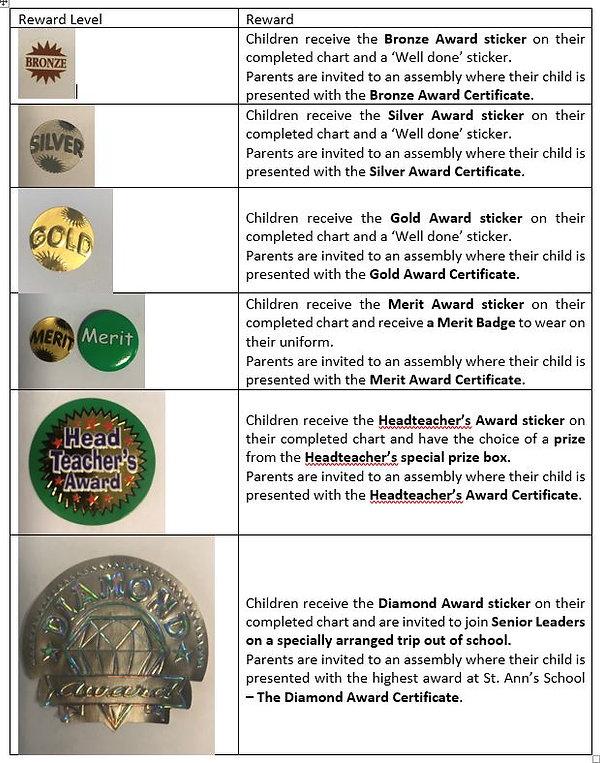 School Rewards.JPG