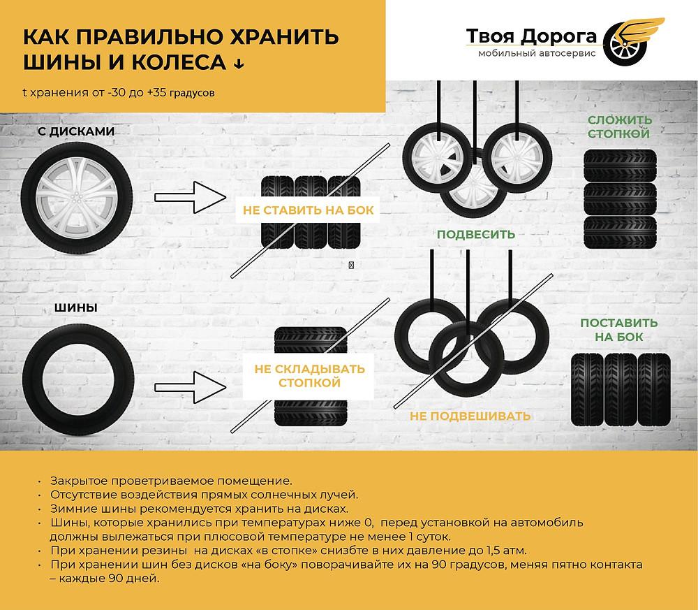 Правила хранения колес на дисках и шин от эксперта мобильного сервиса «Твоя Дорога»