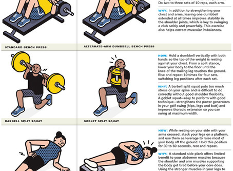 THREE EXERCISES GOOD FOR YOUR BODY AND YOUR GOLF GAME