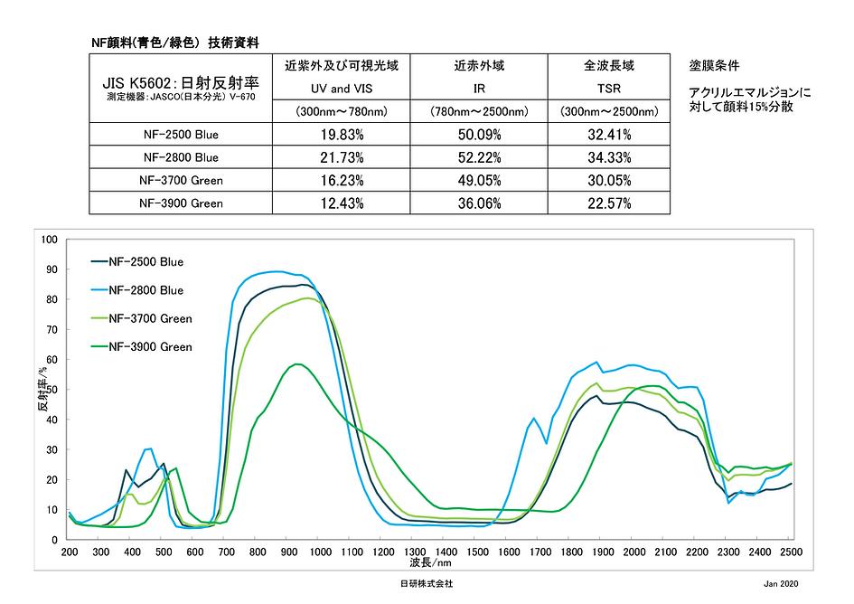 NF反射率(青緑)200207.png
