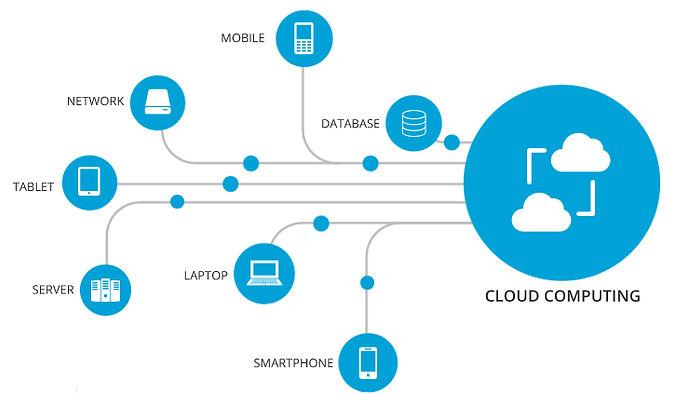 Cloud-Computing-1.jpg