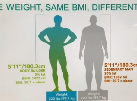 Was sagt mein Körpergewicht über meine Gesundheit aus?