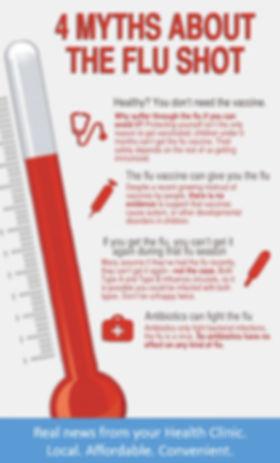 4 myths about FLU SHOTS
