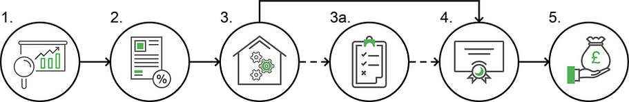 Website process icons.png
