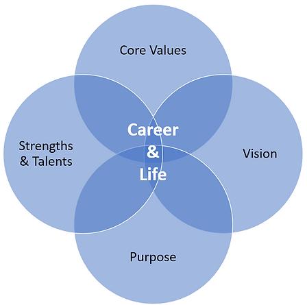 Career Planning v3.PNG