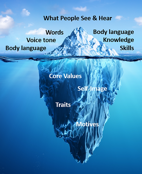 iceberg competency model.PNG